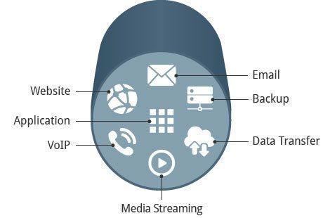 fastmetrics bandwidth management mpls