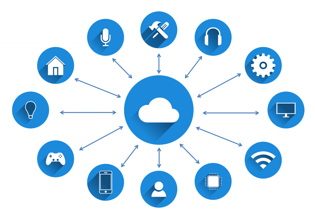 cloud computing service types including IoT