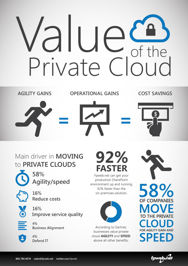 private cloud service benefits