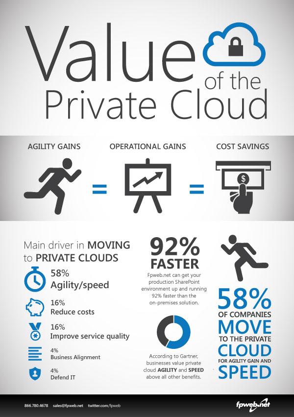 private cloud service benefits