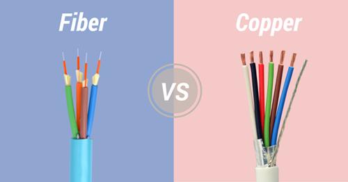 Best Internet Service Technology Fiber Vs Copper Video