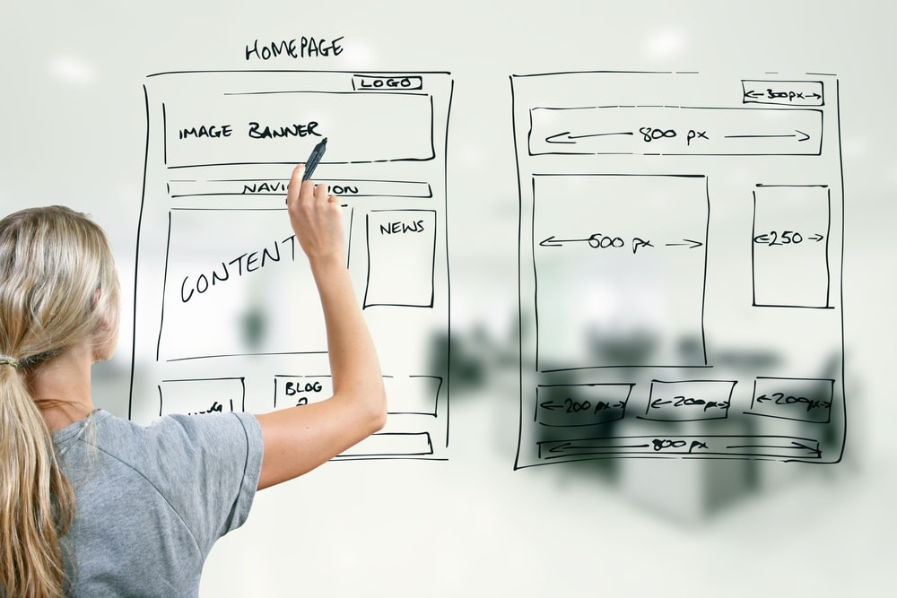 business website layout and user flow plan sketch on whiteboard