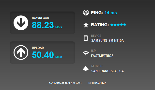 metricWIFI Speedtest