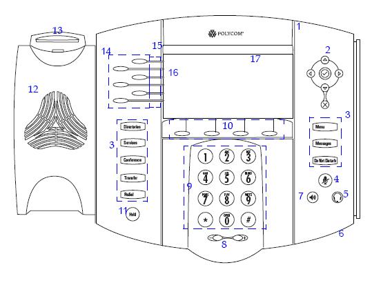Polycom SoundPoint 650 Features